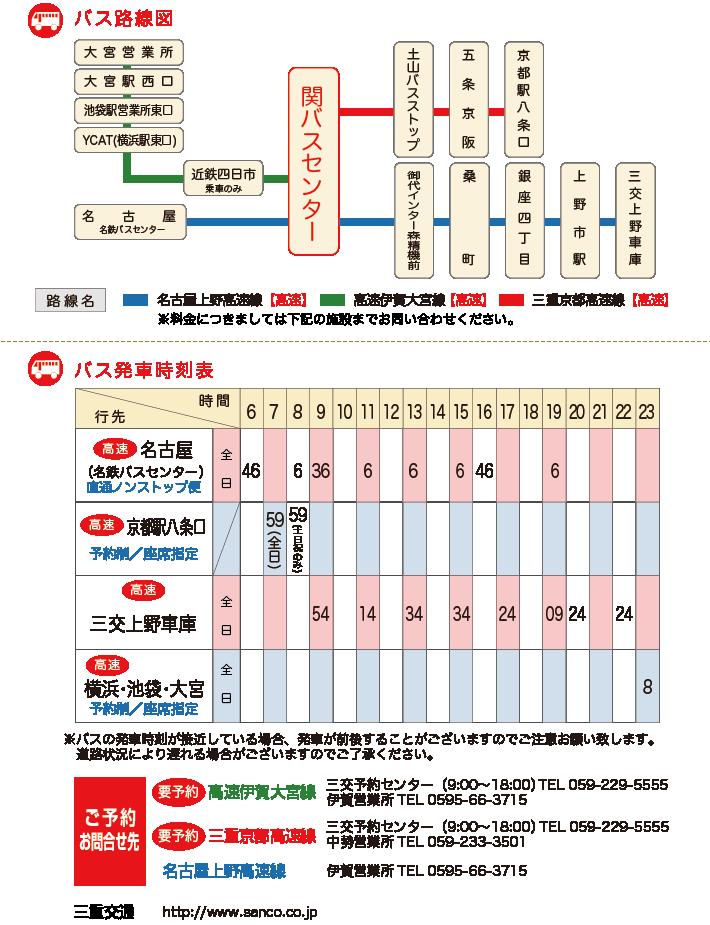 バスの時刻表と路線図